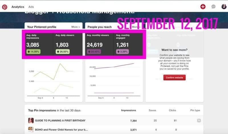 How to Explode your Pinterest Views