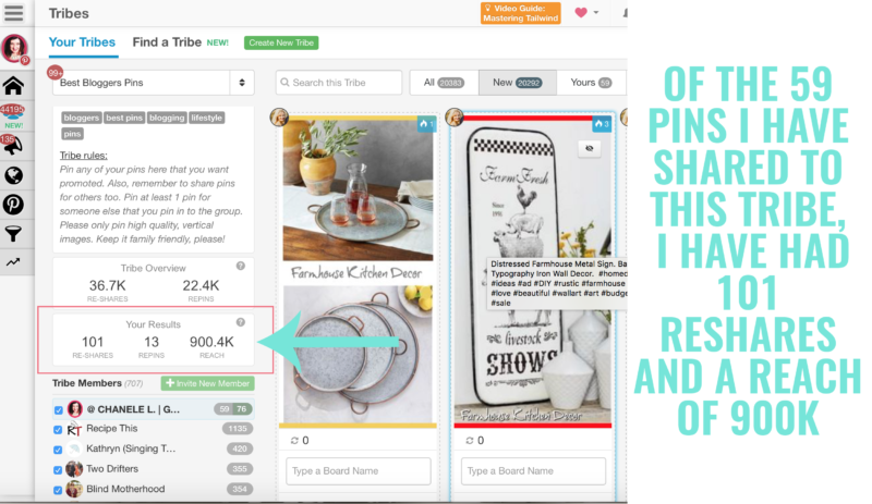 Tailwind tribes has had a huge impact on my total pinterest impressions. It's an easy way to get traffic to your site.
