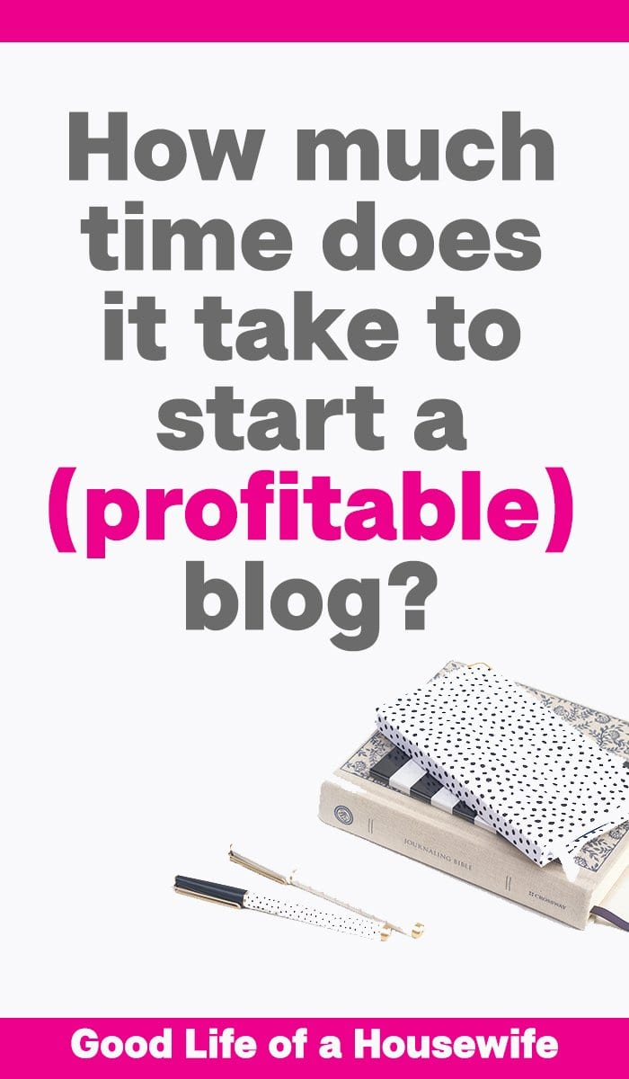 Time it takes to start a profitable blog