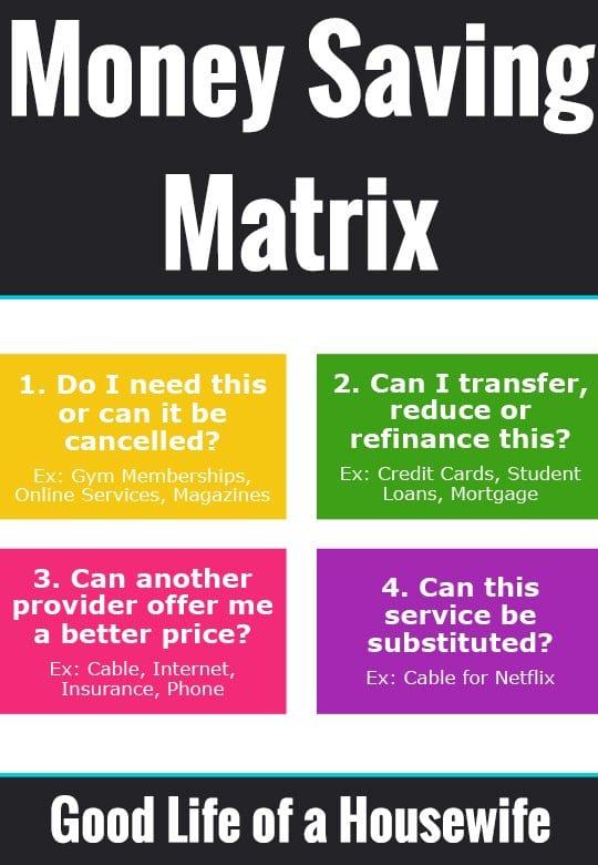 Money Saving Matrix to prepare for having a baby.