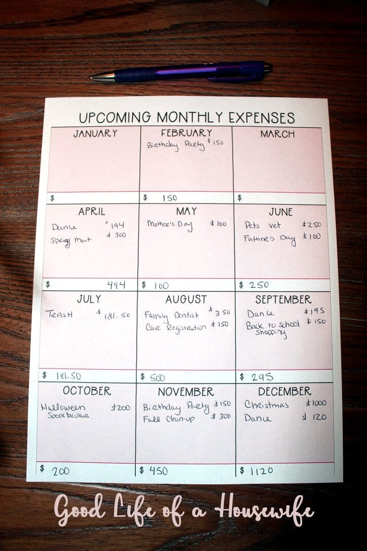 Yearly Expenses Printable
