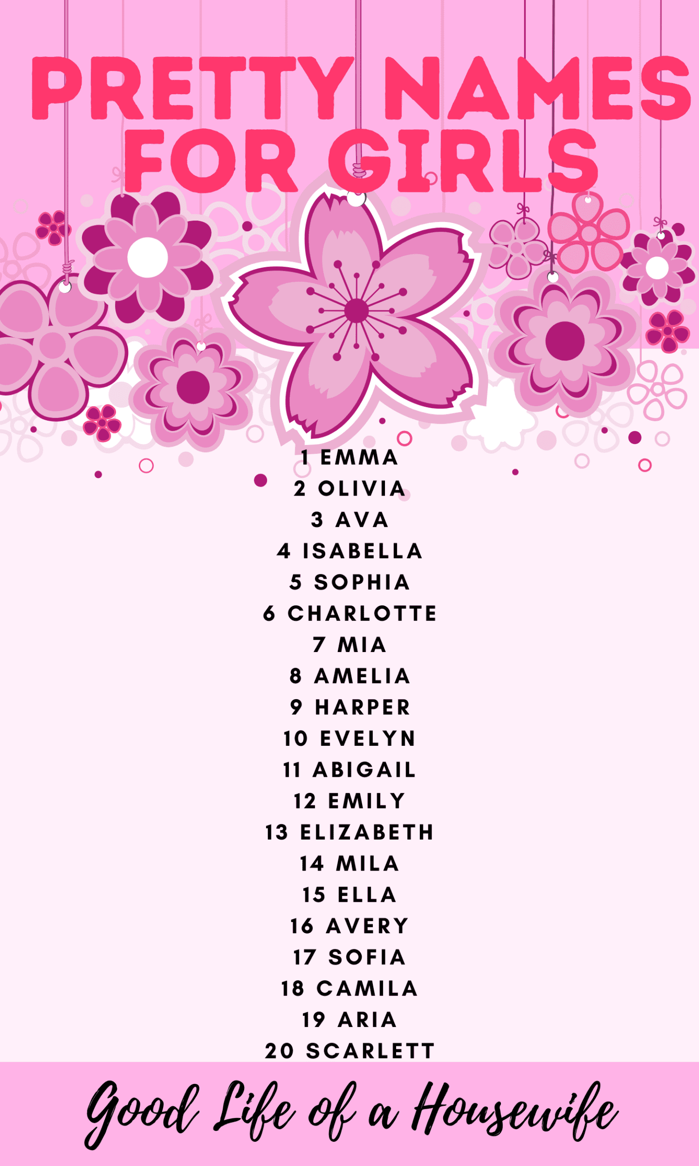 100 Pretty Names for Girls